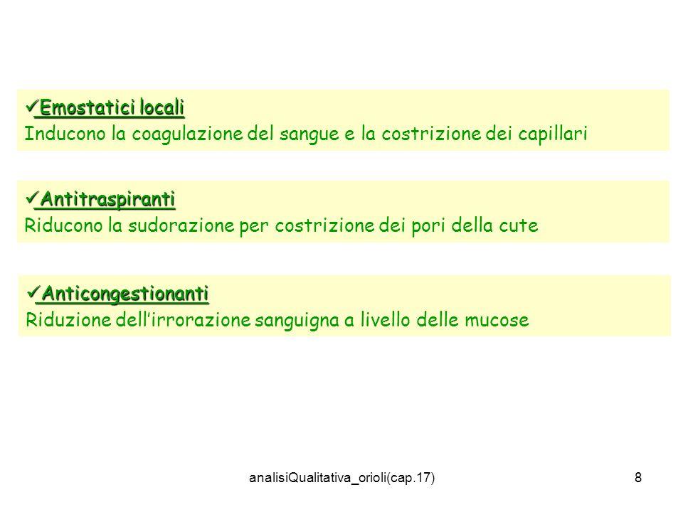 analisiQualitativa_orioli(cap.17)9 Al(OH) 3 ANTIACIDA Attività ANTIACIDA, usato nel trattamento dellulcera gastrica duodenale Al(OH) 3 + HCl AlCl 3 + 3H 2 O