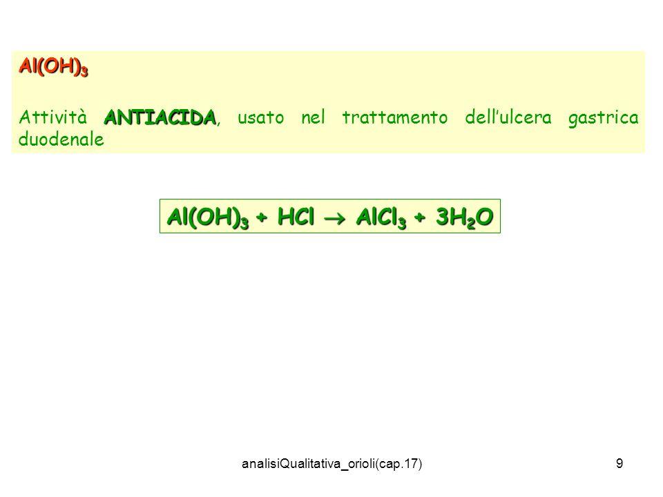 analisiQualitativa_orioli(cap.17)9 Al(OH) 3 ANTIACIDA Attività ANTIACIDA, usato nel trattamento dellulcera gastrica duodenale Al(OH) 3 + HCl AlCl 3 +
