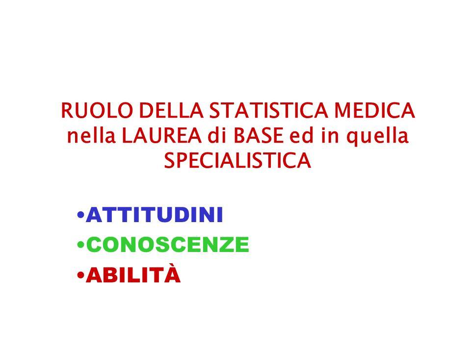 RUOLO DELLA STATISTICA MEDICA nella LAUREA di BASE ed in quella SPECIALISTICA ATTITUDINI CONOSCENZE ABILITÀ