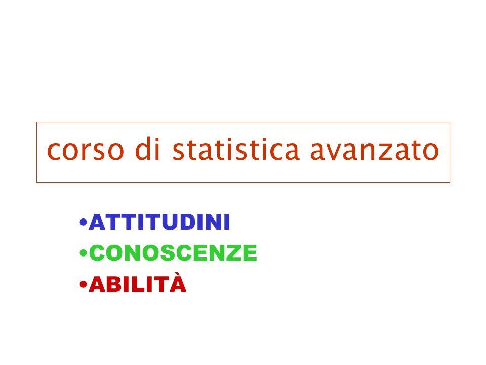 corso di statistica avanzato ATTITUDINI CONOSCENZE ABILITÀ