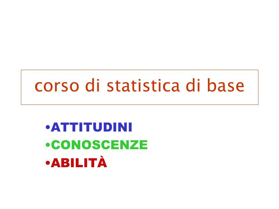 corso di statistica di base ATTITUDINI CONOSCENZE ABILITÀ