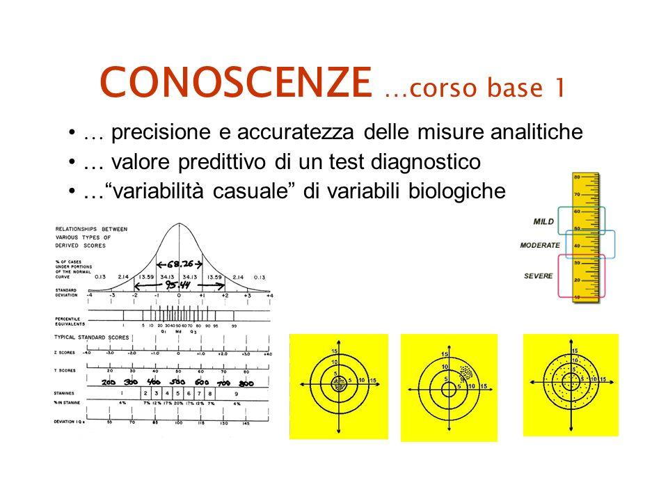 CONOSCENZE …corso base 1 … precisione e accuratezza delle misure analitiche … valore predittivo di un test diagnostico …variabilità casuale di variabili biologiche