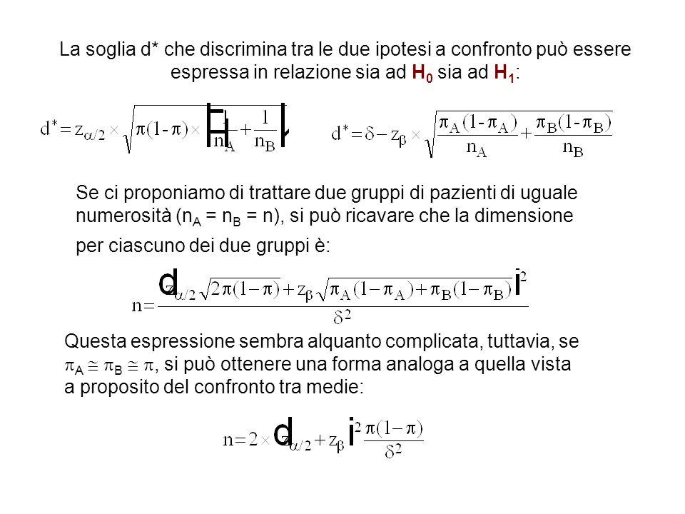 La soglia d* che discrimina tra le due ipotesi a confronto può essere espressa in relazione sia ad H 0 sia ad H 1 : Se ci proponiamo di trattare due g