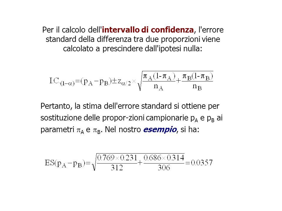 Per il calcolo dell'intervallo di confidenza, l'errore standard della differenza tra due proporzioni viene calcolato a prescindere dall'ipotesi nulla