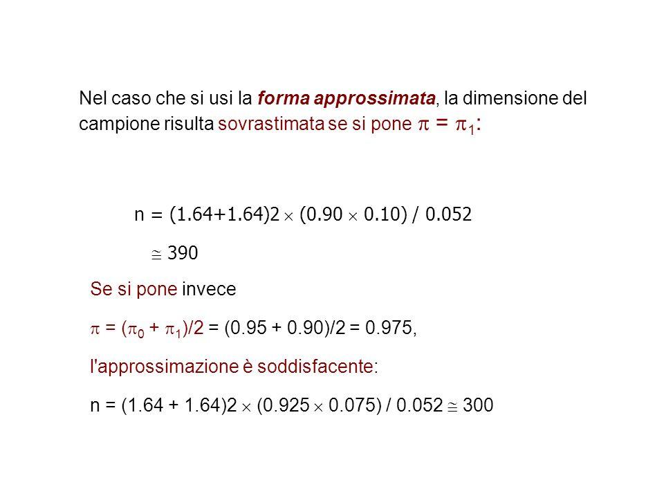 Nel caso che si usi la forma approssimata, la dimensione del campione risulta sovrastimata se si pone = 1 : n = (1.64+1.64)2 (0.90 0.10) / 0.052 390 S