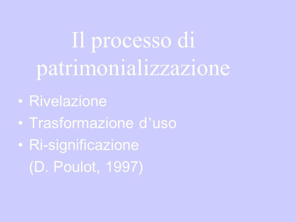 Il processo di patrimonializzazione Rivelazione Trasformazione d uso Ri-significazione (D. Poulot, 1997)
