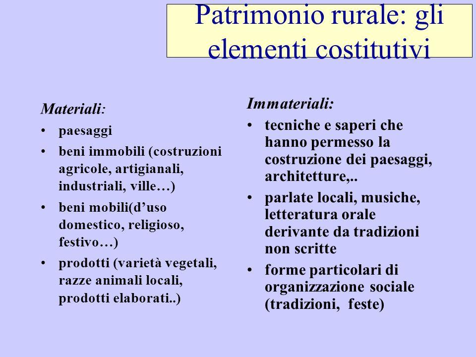 Patrimonio rurale: gli elementi costitutivi Materiali : paesaggi beni immobili (costruzioni agricole, artigianali, industriali, ville…) beni mobili(du
