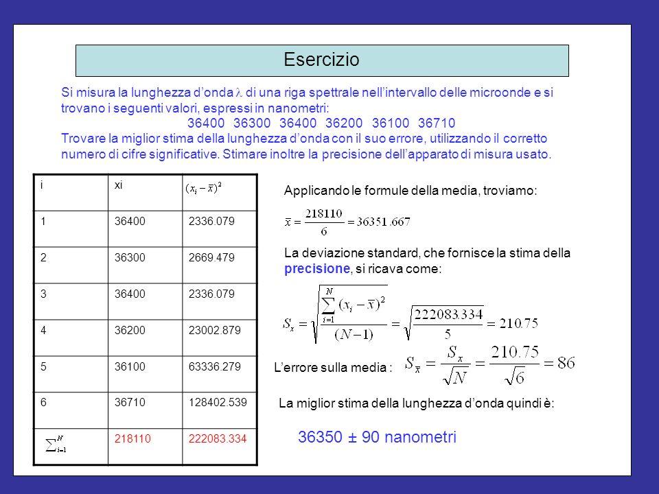 Esercizio Si misura la lunghezza donda di una riga spettrale nellintervallo delle microonde e si trovano i seguenti valori, espressi in nanometri: 364