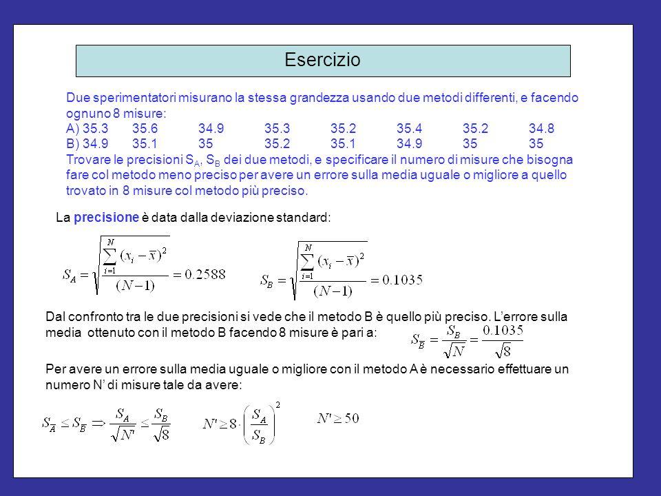 Esercizio Due sperimentatori misurano la stessa grandezza usando due metodi differenti, e facendo ognuno 8 misure: A) 35.335.634.935.335.235.435.234.8