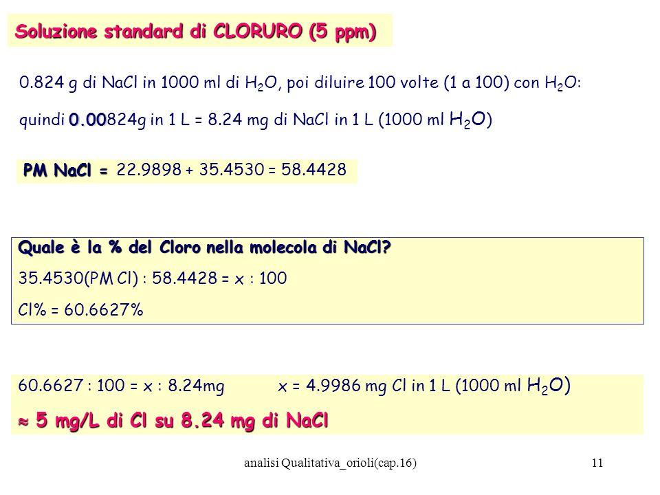 analisi Qualitativa_orioli(cap.16)11 Soluzione standard di CLORURO (5 ppm) PM NaCl = PM NaCl = 22.9898 + 35.4530 = 58.4428 Quale è la % del Cloro nell