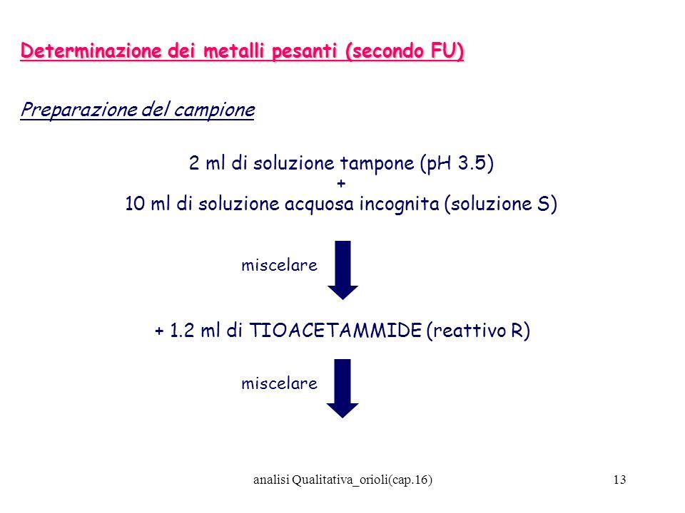 analisi Qualitativa_orioli(cap.16)13 Determinazione dei metalli pesanti (secondo FU) Preparazione del campione 2 ml di soluzione tampone (pH 3.5) + 10