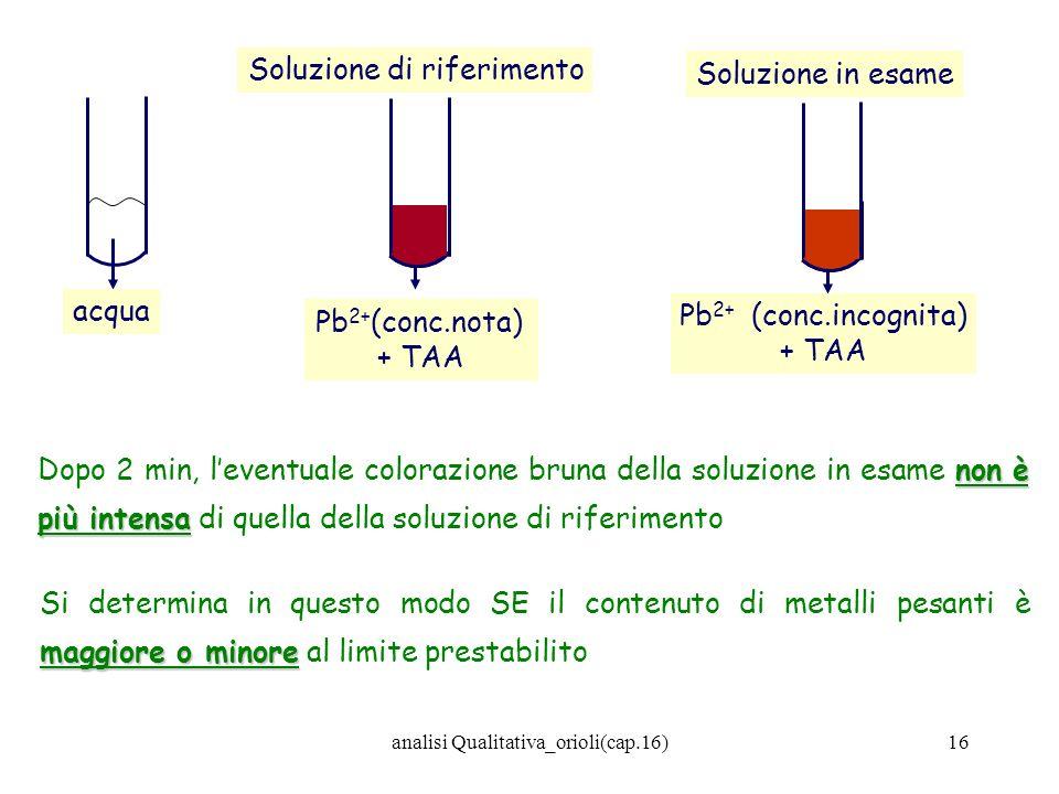 analisi Qualitativa_orioli(cap.16)16 non è più intensa Dopo 2 min, leventuale colorazione bruna della soluzione in esame non è più intensa di quella d