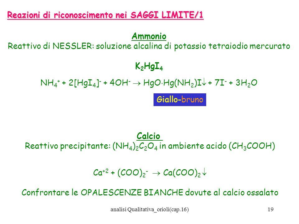 analisi Qualitativa_orioli(cap.16)19 Reazioni di riconoscimento nei SAGGI LIMITE/1 Ammonio Reattivo di NESSLER: soluzione alcalina di potassio tetraio