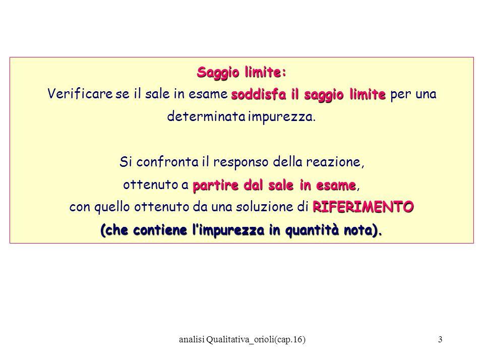 analisi Qualitativa_orioli(cap.16)3 Saggio limite: soddisfa il saggio limite Verificare se il sale in esame soddisfa il saggio limite per una determin