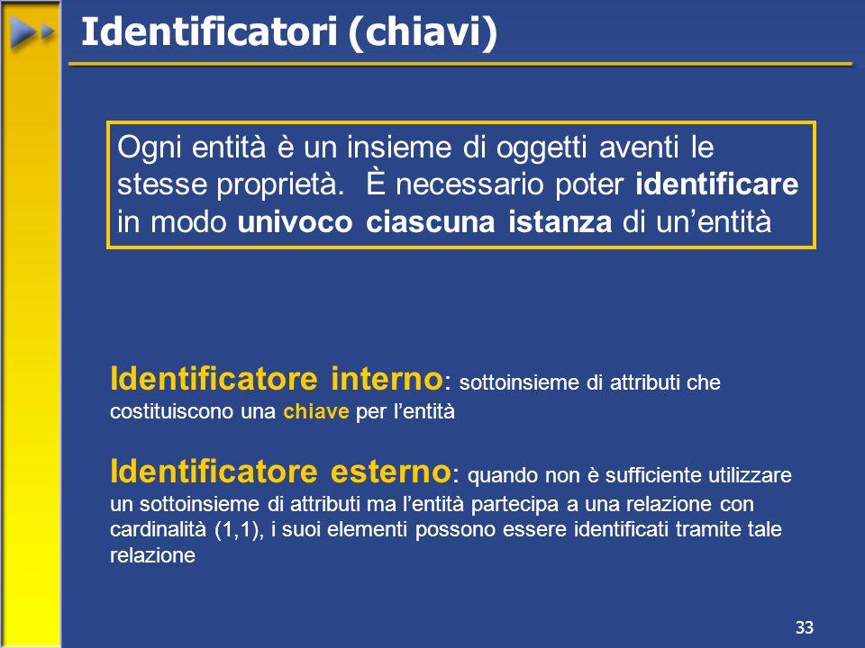 33 Identificatore interno : sottoinsieme di attributi che costituiscono una chiave per lentità Identificatore esterno : quando non è sufficiente utili