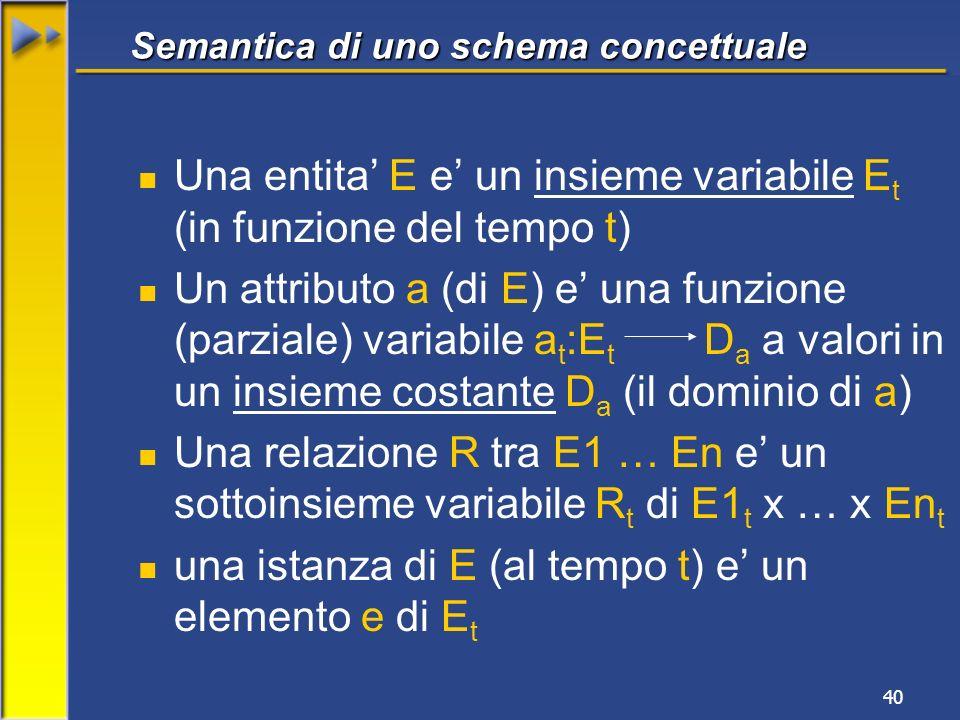 40 Semantica di uno schema concettuale Una entita E e un insieme variabile E t (in funzione del tempo t) Un attributo a (di E) e una funzione (parzial