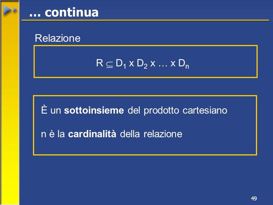 49 … continua R D 1 x D 2 x … x D n È un sottoinsieme del prodotto cartesiano n è la cardinalità della relazione Relazione