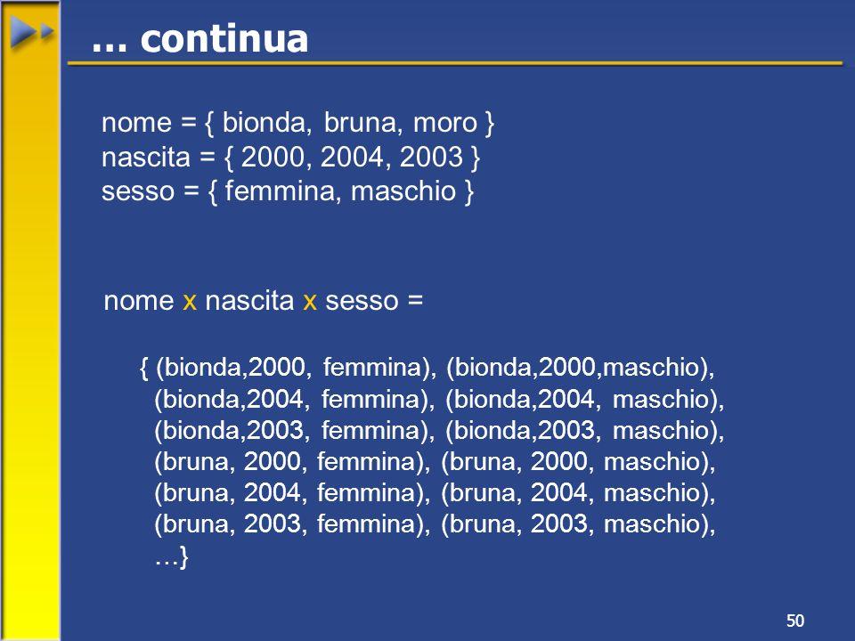 50 nome = { bionda, bruna, moro } nascita = { 2000, 2004, 2003 } sesso = { femmina, maschio } nome x nascita x sesso = { (bionda,2000, femmina), (bion