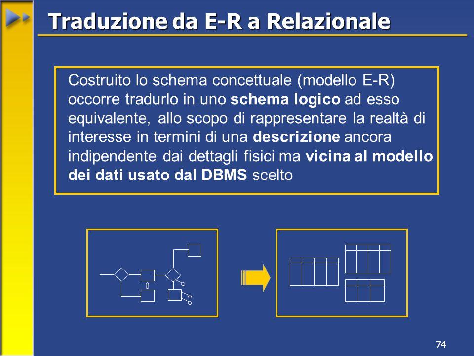74 Traduzione da E-R a Relazionale Costruito lo schema concettuale (modello E-R) occorre tradurlo in uno schema logico ad esso equivalente, allo scopo