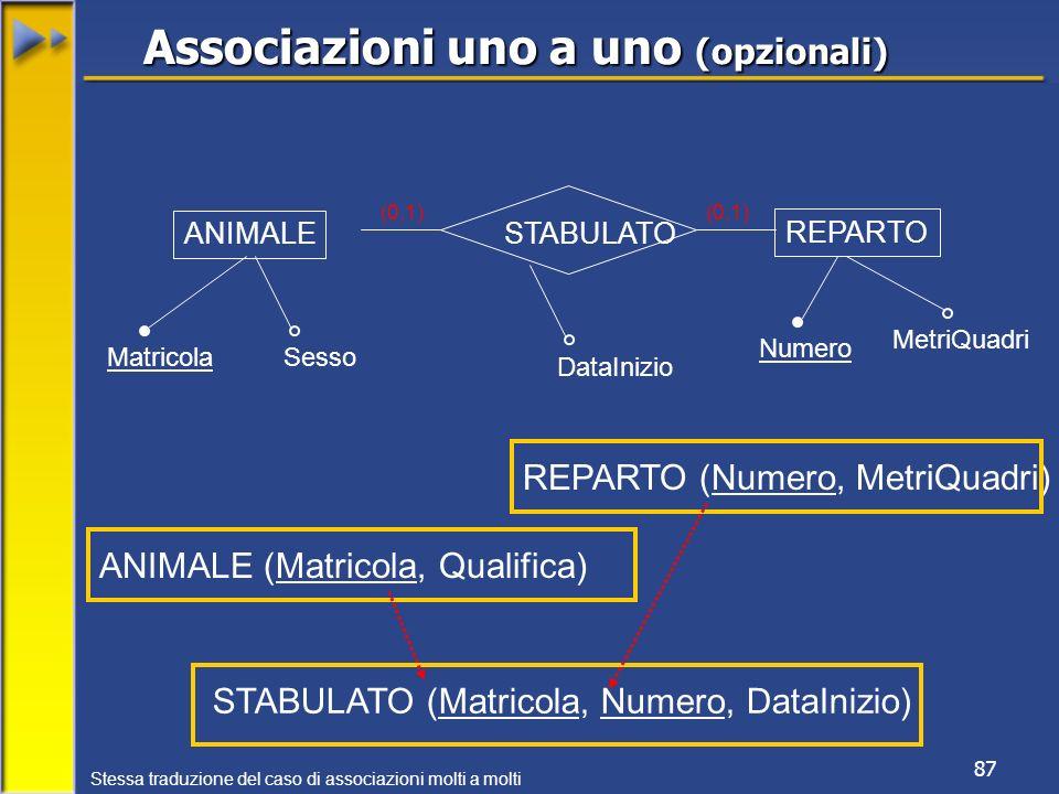 87 ANIMALE REPARTO MatricolaSesso Numero MetriQuadri (0,1) ANIMALE (Matricola, Qualifica) STABULATO REPARTO (Numero, MetriQuadri) Associazioni uno a u
