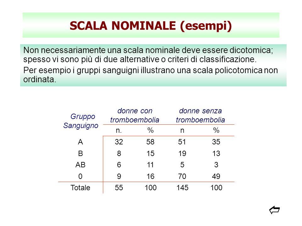 SCALA NOMINALE Non necessariamente una scala nominale deve essere dicotomica; spesso vi sono più di due alternative o criteri di classificazione. Per