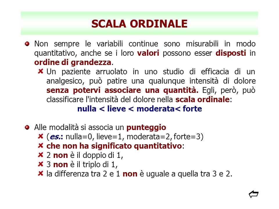 SCALA ORDINALE Non sempre le variabili continue sono misurabili in modo quantitativo, anche se i loro valori possono esser disposti in ordine di grand