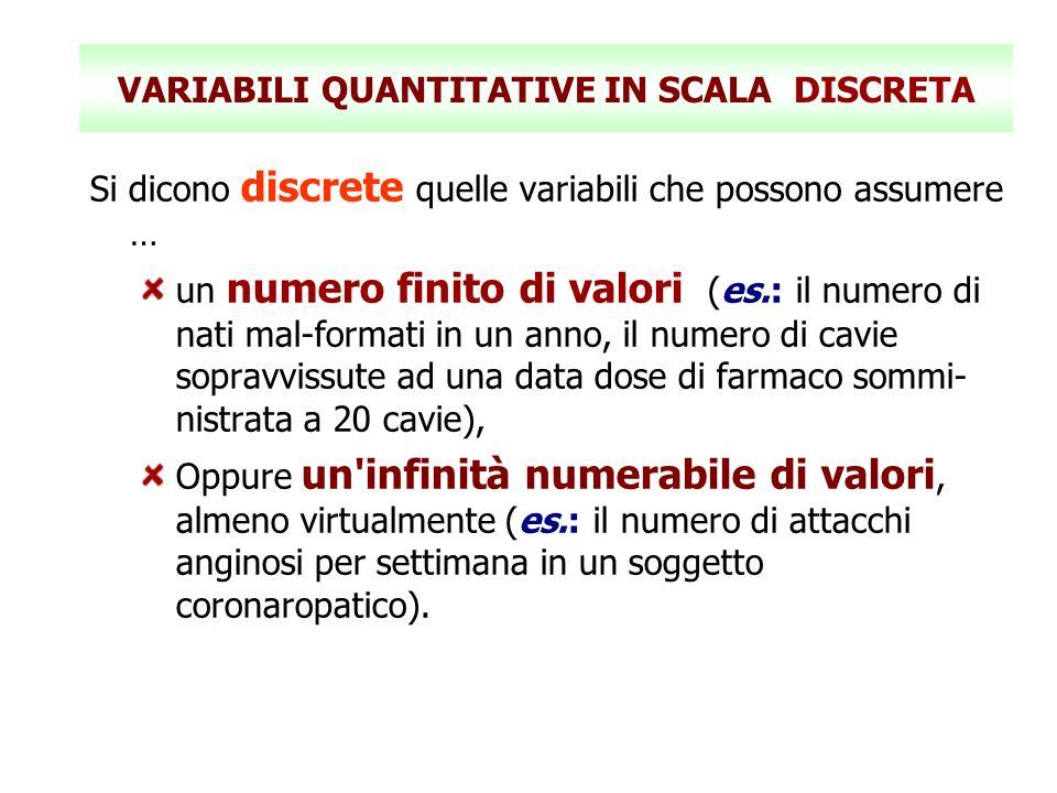 VARIABILI QUANTITATIVE IN SCALA DISCRETA Si dicono discrete quelle variabili che possono assumere … un numero finito di valori (es.: il numero di nati