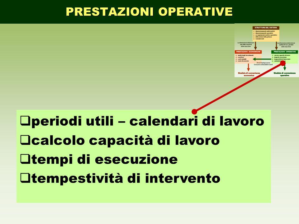 PRESTAZIONI OPERATIVE periodi utili – calendari di lavoro calcolo capacità di lavoro tempi di esecuzione tempestività di intervento PRESTAZIONI OPERAT