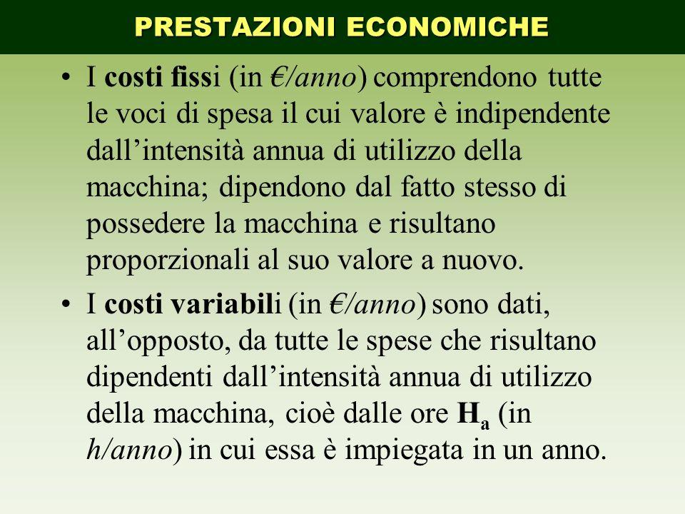 I costi fissi (in /anno) comprendono tutte le voci di spesa il cui valore è indipendente dallintensità annua di utilizzo della macchina; dipendono dal