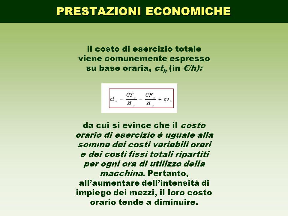 il costo di esercizio totale viene comunemente espresso su base oraria, ct h (in /h): da cui si evince che il costo orario di esercizio è uguale alla