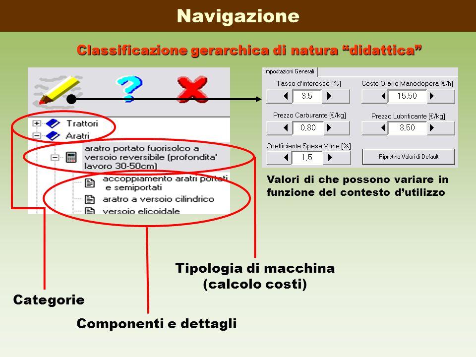 Navigazione Classificazione gerarchica di natura didattica Categorie Tipologia di macchina (calcolo costi) Componenti e dettagli Valori di che possono