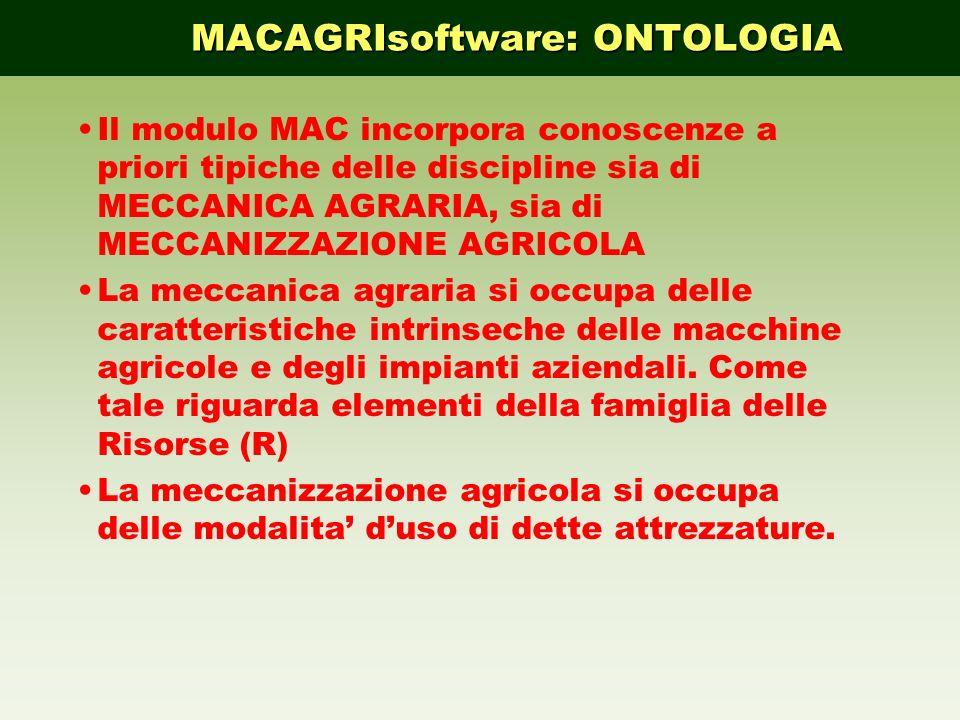 Come tale riguarda elementi sia della famiglia dei Fattori (F) (consumo combustibili e lubrificanti), sia della famiglia delle Azioni (A) (modalita di svolgimento di unoperazione agricola) MACAGRIsoftware: ONTOLOGIA MACAGRIsoftware: ONTOLOGIA
