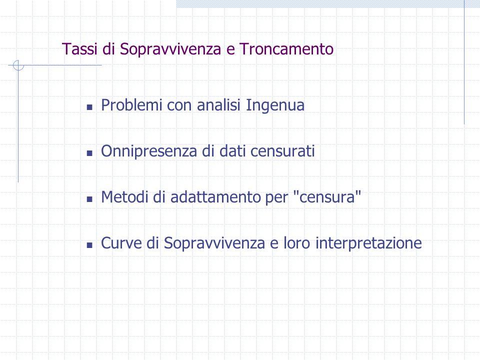 Curve di Sopravvivenza e loro interpretazione The figure above compares three la sopravvivenza curves, ma gives no indication di how reliable Essi curves are.