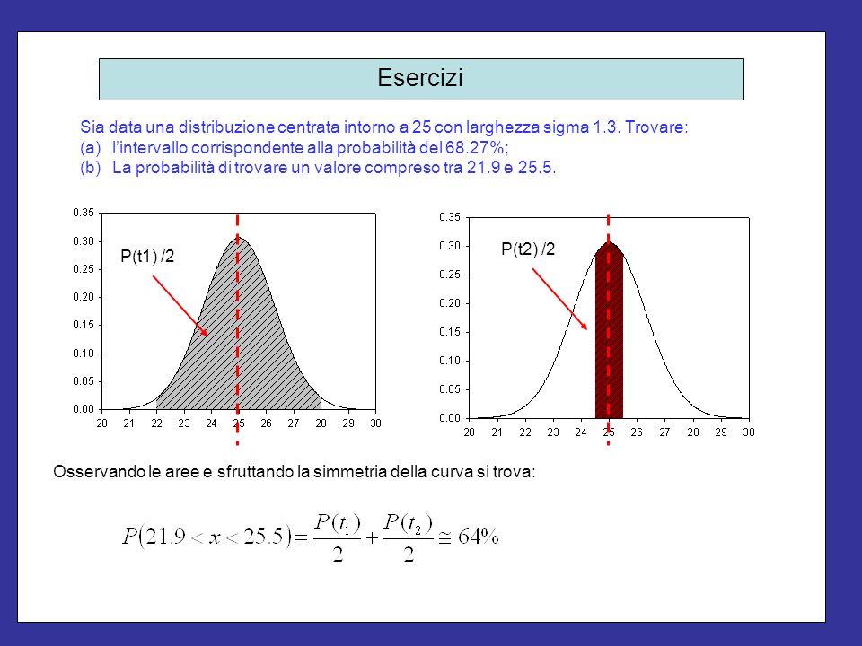 Esercizi Sia data una distribuzione centrata intorno a 25 con larghezza sigma 1.3. Trovare: (a)lintervallo corrispondente alla probabilità del 68.27%;
