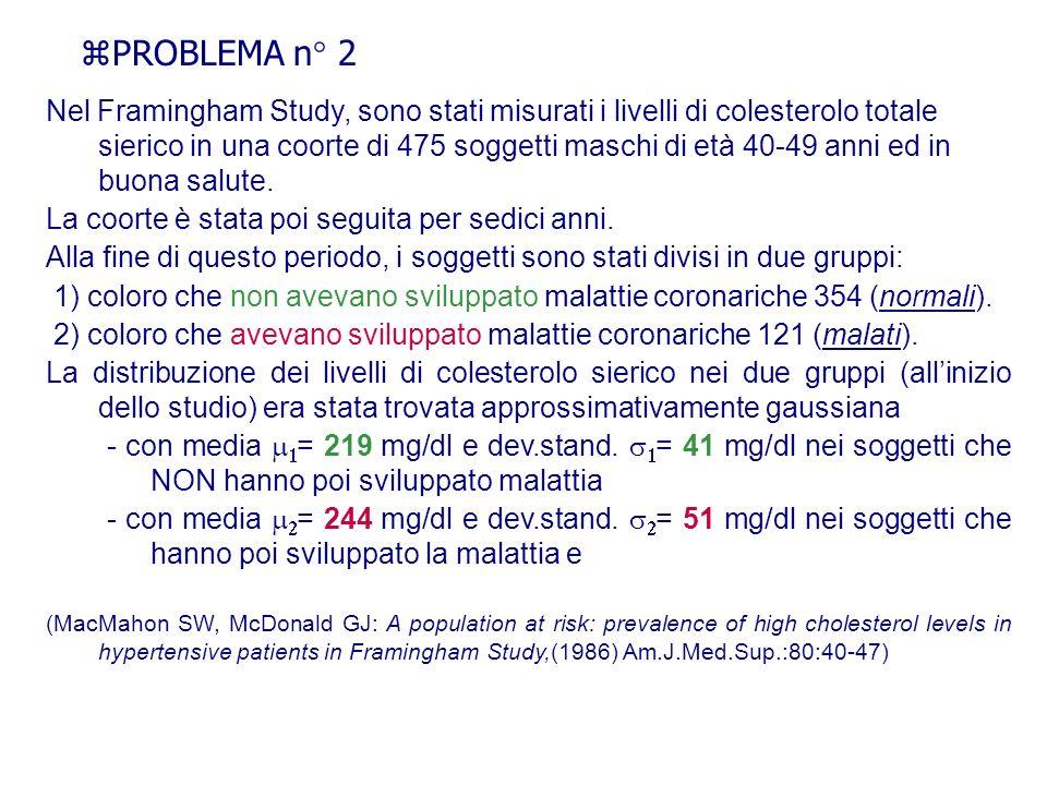 Determinare lintervallo di confidenza al 95% del livello di colesterolo sierico per coloro che hanno sviluppato la malattia coronaria C.I.=[244 (1.96)(51)/ 121] =[ 234.9 ; 253.1] lintervallo di confidenza al 95% del livello di colesterolo sierico per coloro che NON hanno sviluppato la malattia coronaria C.I.=[219 (1.96)(41)/ 354] =[ 214.8 ; 223.2] con quale probabilità svilupperà la malattia coronarica, in base alle informazioni disponibili, un soggetto di età 45 anni aveva un livello di colesterolo sierico totale pari a 250 mg/dl p1=1-F[(250-219)/41]= 0.224 p2=1-F[(250-244)/51]= 0.453 p3= p2/(p1+p2) = 0.668 VP=p2 FP=p1