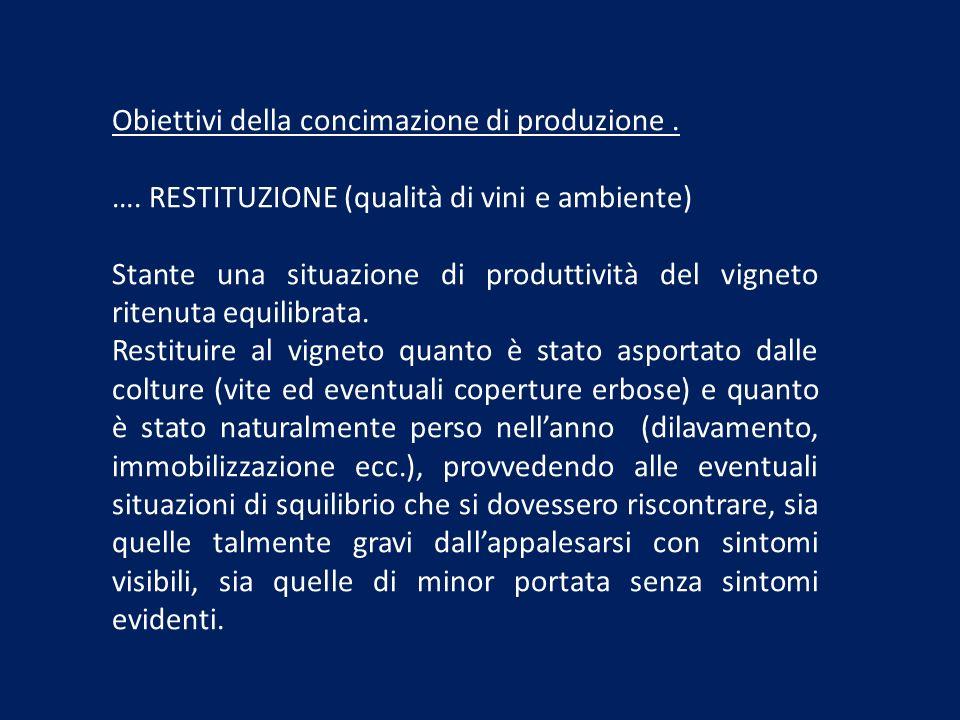 Obiettivi della concimazione di produzione. …. RESTITUZIONE (qualità di vini e ambiente) Stante una situazione di produttività del vigneto ritenuta eq