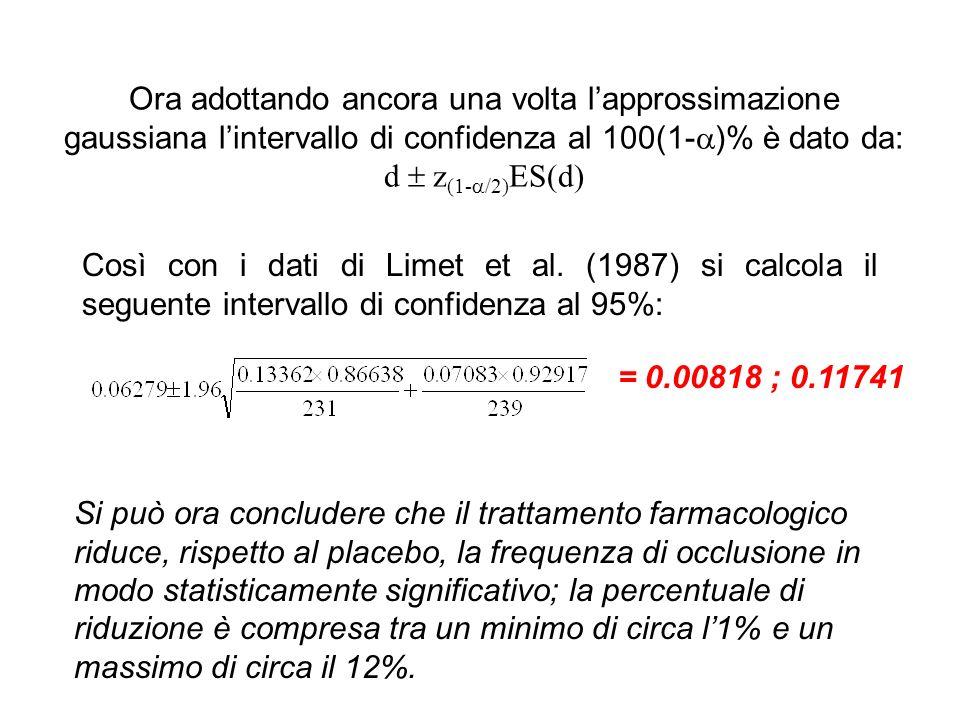 Ora adottando ancora una volta lapprossimazione gaussiana lintervallo di confidenza al 100(1- )% è dato da: d z (1- /2) ES(d) Così con i dati di Limet
