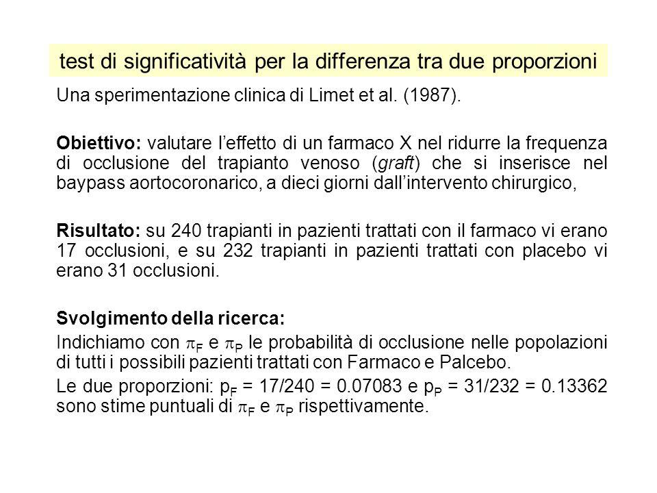test di significatività per la differenza tra due proporzioni Una sperimentazione clinica di Limet et al. (1987). Obiettivo: valutare leffetto di un f