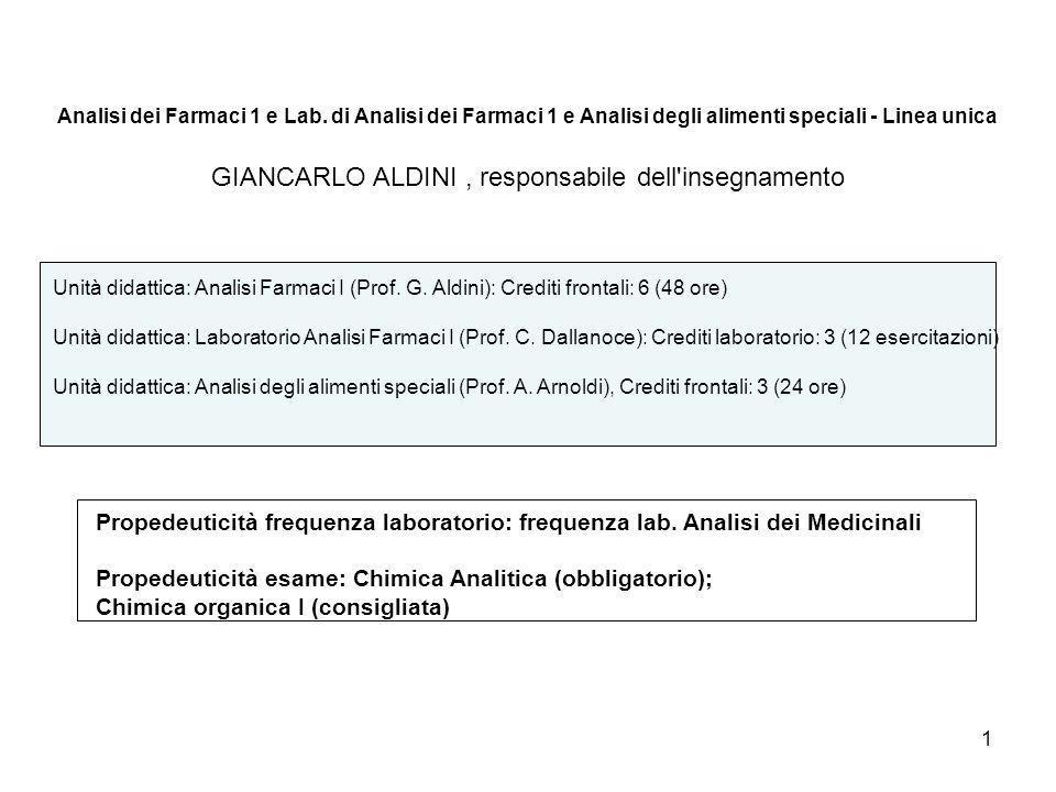 1 Unità didattica: Analisi Farmaci I (Prof. G. Aldini): Crediti frontali: 6 (48 ore) Unità didattica: Laboratorio Analisi Farmaci I (Prof. C. Dallanoc