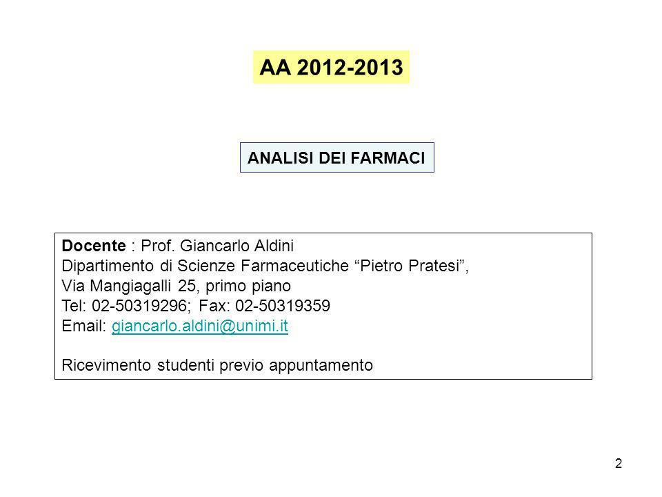 2 ANALISI DEI FARMACI Docente : Prof. Giancarlo Aldini Dipartimento di Scienze Farmaceutiche Pietro Pratesi, Via Mangiagalli 25, primo piano Tel: 02-5
