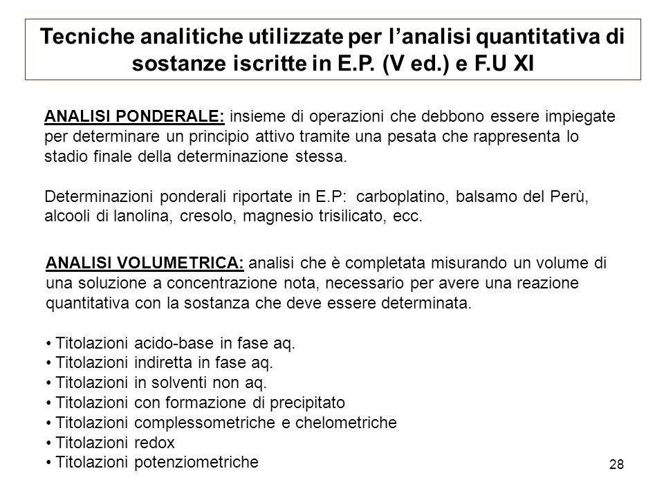 28 Tecniche analitiche utilizzate per lanalisi quantitativa di sostanze iscritte in E.P. (V ed.) e F.U XI ANALISI PONDERALE: insieme di operazioni che
