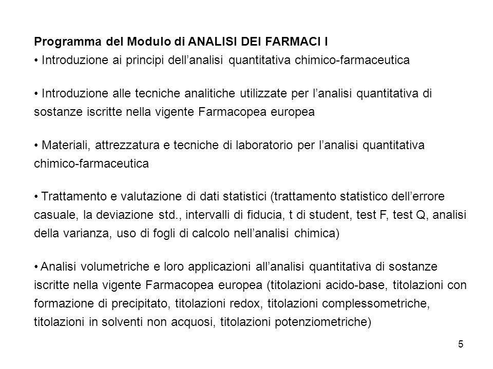 5 Programma del Modulo di ANALISI DEI FARMACI I Introduzione ai principi dellanalisi quantitativa chimico-farmaceutica Introduzione alle tecniche anal