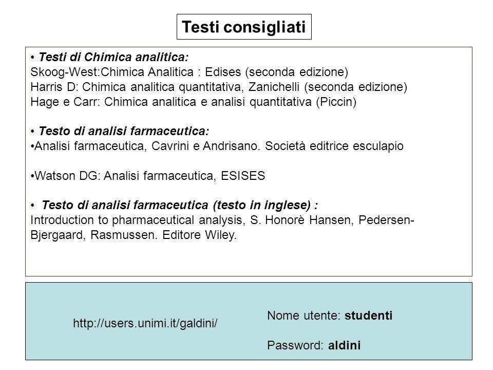 28 Tecniche analitiche utilizzate per lanalisi quantitativa di sostanze iscritte in E.P.