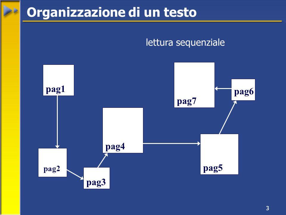 3 lettura sequenziale pag1 pag2 pag3 pag4 pag7 pag5 pag6 Organizzazione di un testo