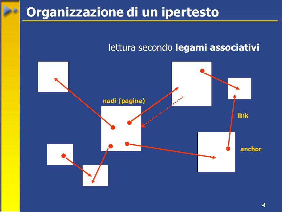 4 nodi (pagine) link anchor lettura secondo legami associativi Organizzazione di un ipertesto