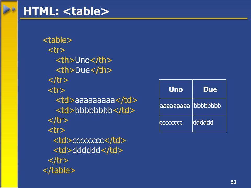53 Uno Due aaaaaaaaa bbbbbbbb cccccccc dddddd HTML: Uno Due aaaaaaaaa bbbbbbbb ccccccccdddddd