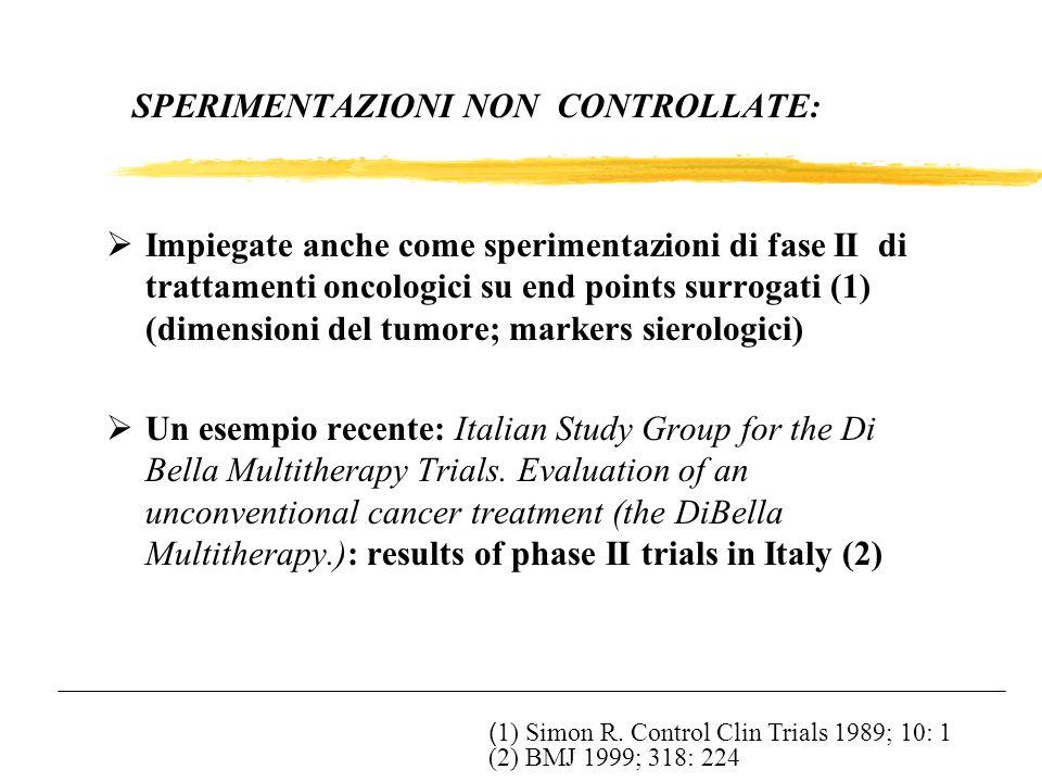 SPERIMENTAZIONI NON CONTROLLATE: Impiegate anche come sperimentazioni di fase II di trattamenti oncologici su end points surrogati (1) (dimensioni del