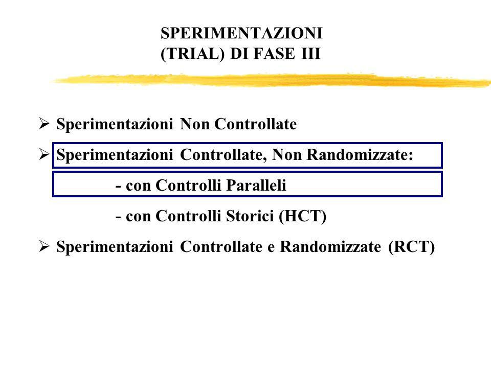 SPERIMENTAZIONI (TRIAL) DI FASE III Sperimentazioni Non Controllate Sperimentazioni Controllate, Non Randomizzate: - con Controlli Paralleli - con Con