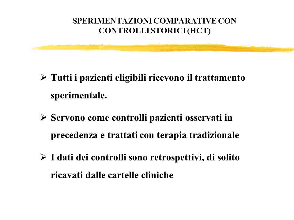 SPERIMENTAZIONI COMPARATIVE CON CONTROLLI STORICI (HCT) Tutti i pazienti eligibili ricevono il trattamento sperimentale. Servono come controlli pazien