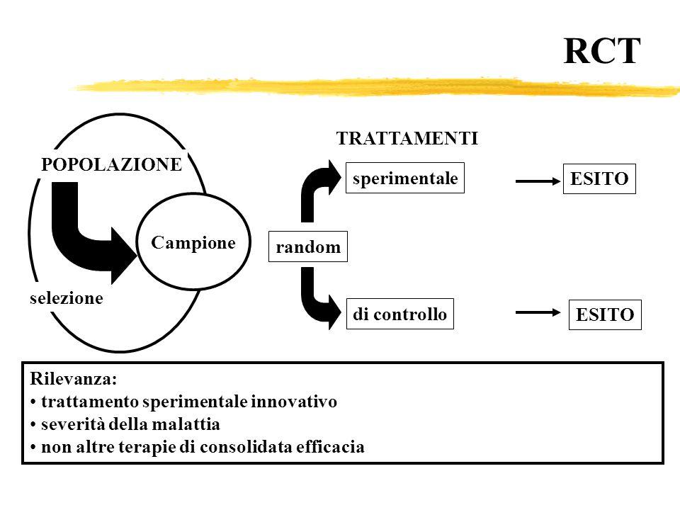 RCT Campione POPOLAZIONE selezione random TRATTAMENTI ESITO sperimentale di controllo Rilevanza: trattamento sperimentale innovativo severità della ma